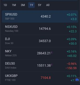 %name Daily Market Highlights JUL 07