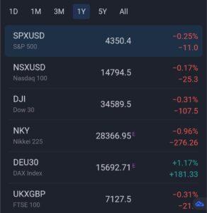 %name Daily Market Highlights JUL 08