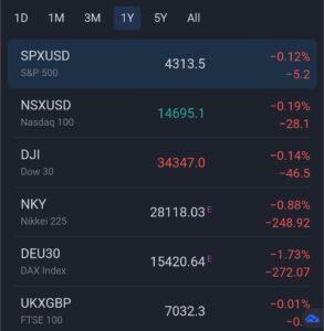 %name Daily Market Highlights JUL 09