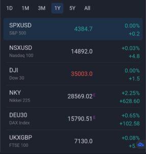 %name Daily Market Highlights JUL 13