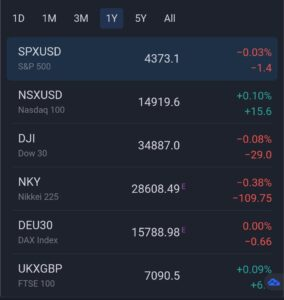 %name Daily Market Highlights Jul 15