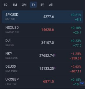 %name Daily Market Highlights Jul 20