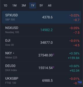 %name Daily Market Highlights Jul 23
