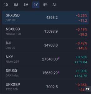 %name Daily Market Highlights Jul 26