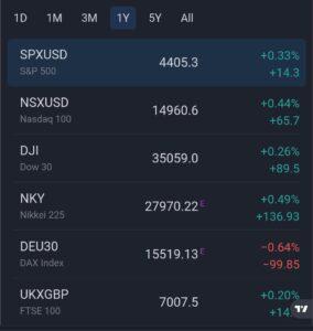 %name Daily Market Highlights Jul 28