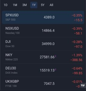 %name Daily Market Highlights Jul 30