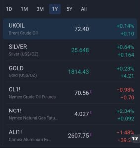 %name Daily Market Highlights AUG 04