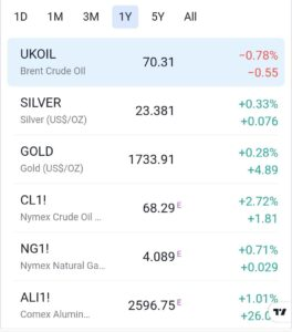 %name Daily Market Highlights AUG 11