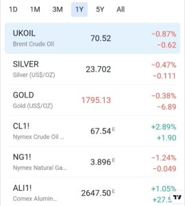 %name Daily Market Highlights AUG 25